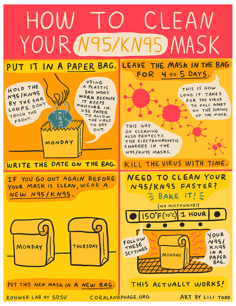 How To Clean Your N95/KN95 Mask